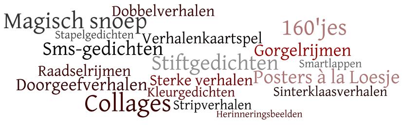 Wordle Workshops